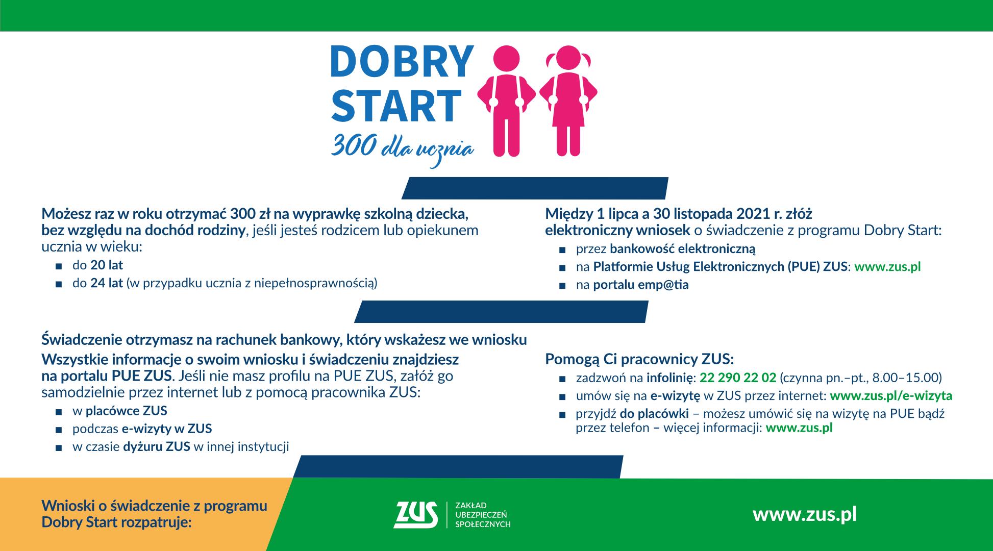 infografika Dobry Start - poziom